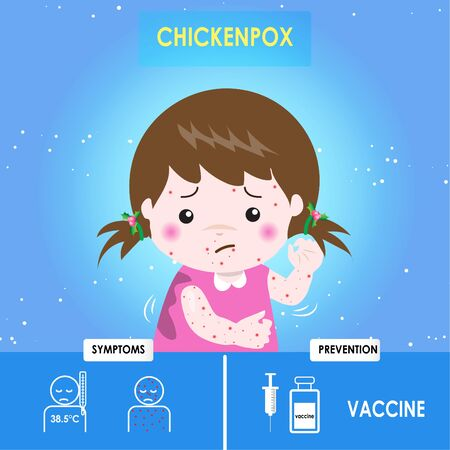Infographics of chickenpox. Kid Girl with Chickenpox Scratching her Itchy Skin, Health care cartoon character. Prevention and symptom of disease. Cause of infection, diagnostics. Vector illustration