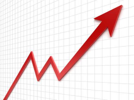 Groei grafiek