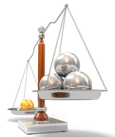 balanza en equilibrio: Balance de la escala
