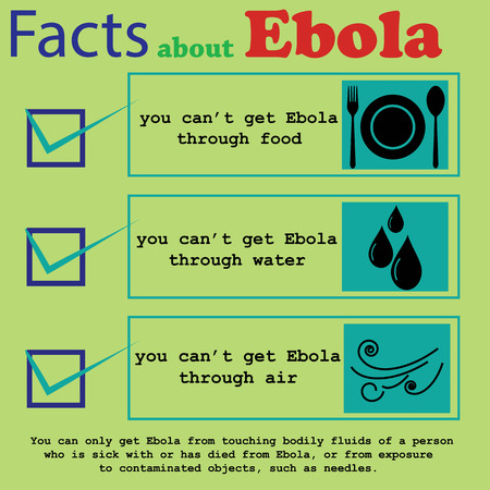 ebola: facts about ebola