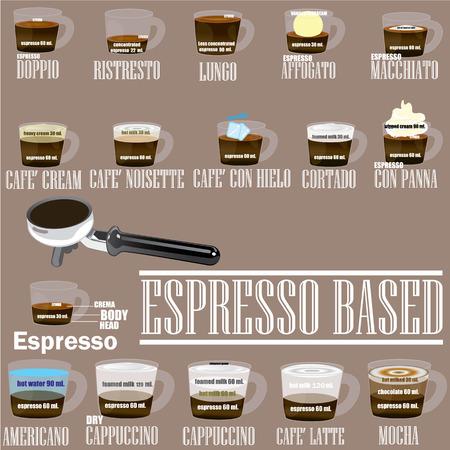 Zeichnungen Vector Graphic zeigt eine Mischung aus verschiedenen Arten von Kaffee. Standard-Bild - 40377373