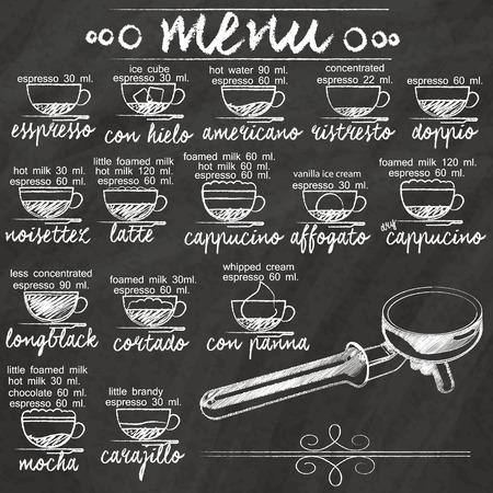 molinillo: lista de la composición de la mezcla de café a mano dibujado en una pizarra.