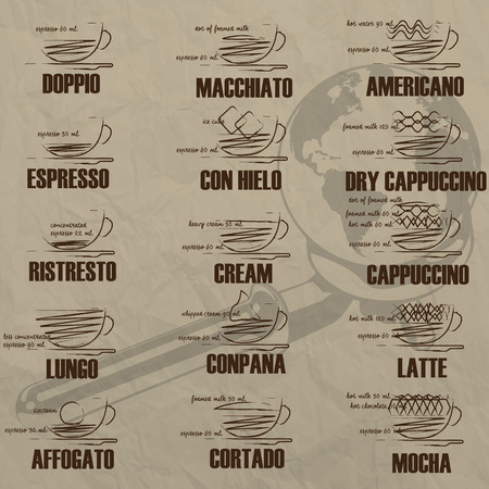 black coffee: list the composition of the mixture of coffee hand-drawn on brown board