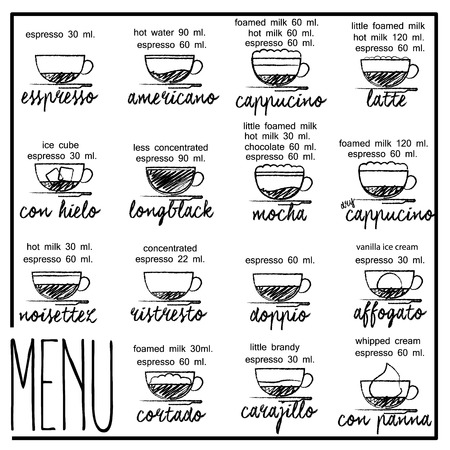 list the composition of the mixture of coffee hand-drawn with black ink on a background.