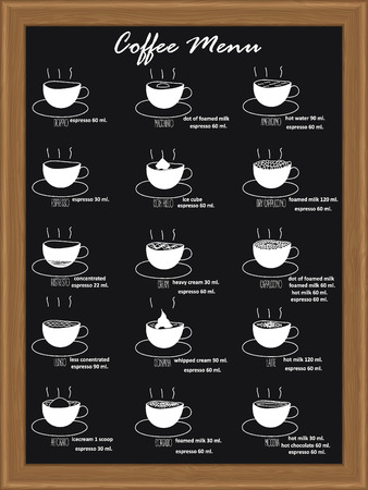coffee info and ingredient hand drawn by chalk on chalkboard vertical vector style