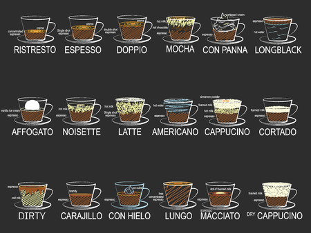 Color chalk drawn coffee doodle icon style. Vector illustration.