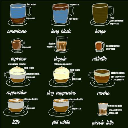 Menú de café con tazas de bebidas de café en estilo de dibujo a mano en dos tonos. Estilo de ilustración vectorial.