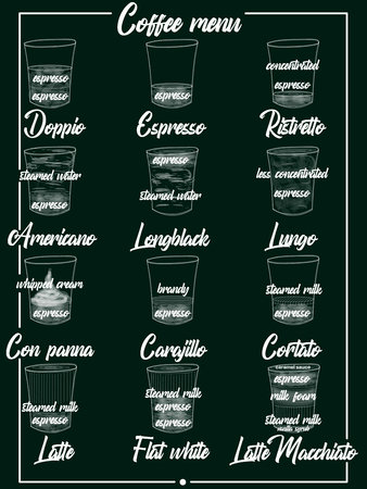 Coffee Menu with Cups of Coffee Drinks in hand drawing Style on two tone. Vector illustration style Archivio Fotografico - 124783598