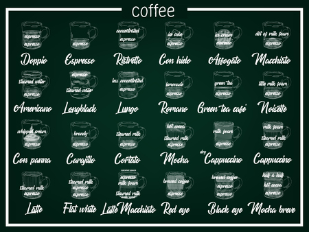 Coffee Menu with Cups of Coffee Drinks in hand drawing Style on two tone. Vector illustration style Çizim