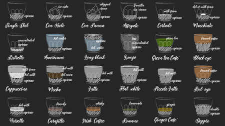 Coffee shop menu design. Vector cafe template with hand-drawn illustration graphic.  Illustration