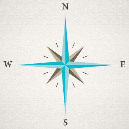 oldstyle Windrose Kompass Illustration