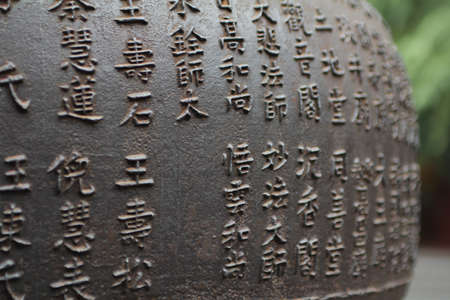 Chinese characters on a metal sphere