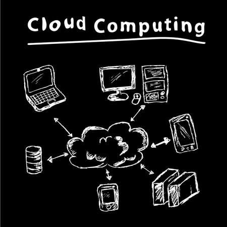 Hand draw sketch, cloud computing Illustration