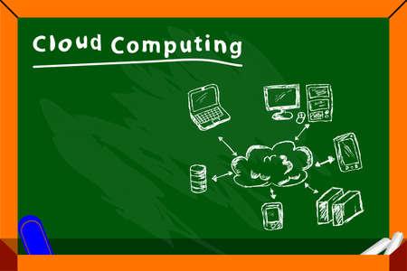 Hand draw sketch, cloud computing Vector