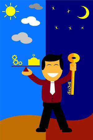 図では、成功のために主の仕事の間のバランスをとると祈る