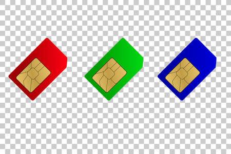 prepaid: Sim Card