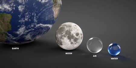 Volume di acqua e aria rispetto alle dimensioni della terra e della luna.