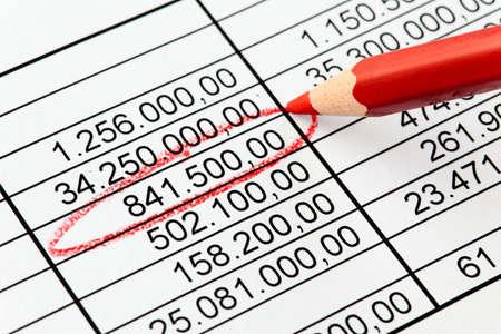 depreciation: Statistic numbers