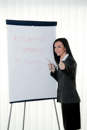 flipchart: Coach flip chart in English. Training and education Stock Photo