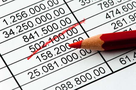 rotsift on a balance sheet  savings in expenditure