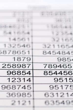 una tabella con i dati delle entrate e delle spese per l'icona della foto kosetn, il profitto, il controllo