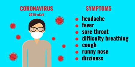 Infographic for coronavirus 2019 nCoV concept. Man in a protective medical mask and symptoms of disease. virus.