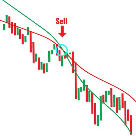 Forex Trade Signals concept. Sell indicator on candlestick chart graphic design.