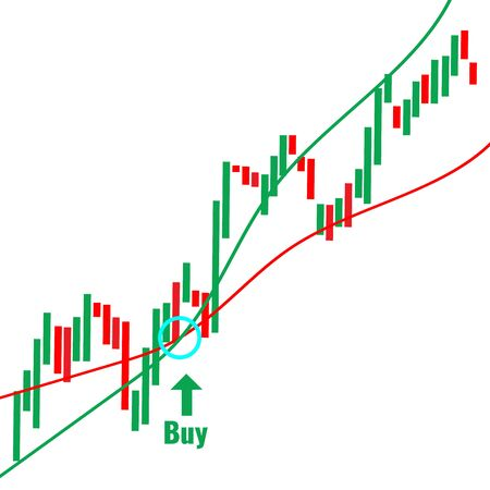 Forex Trade Signals concept. Buy indicator on candlestick chart graphic design.