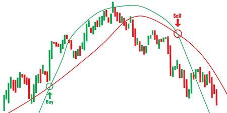 Forex Trade Signals concept. Sell and Buy indicators on candlestick chart graphic design. Illusztráció
