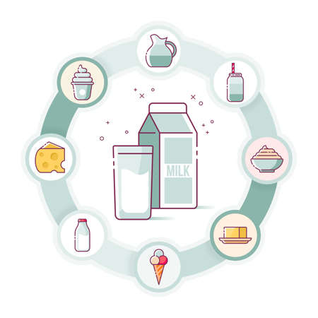 cottage cheese: Milk and dairy products thin line icons for web, graphic and logo design. Isolated vector illustration