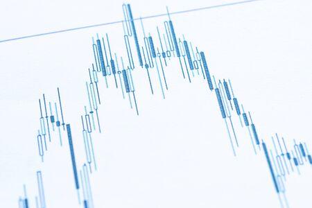 Graphic detail stock exchange market indicators