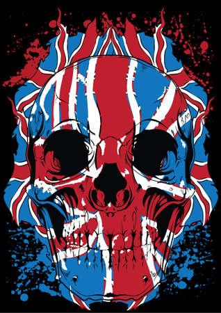 Estados cráneo