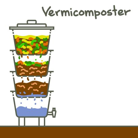 Vermicomposting: striped worms that process organic waste from the kitchen, a selective approach. The ecological approach. Zero waste. Composting organic waste. Recycling garbage