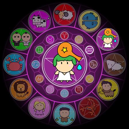 Aquarius Zodiac in Center Circle of horoscope signs Cartoon icon vector on black background