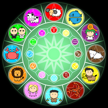Zodiac Circle of horoscope signs with Cartoon icon vector on black and green background
