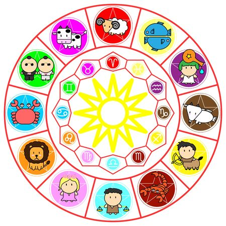 wheel of fortune: Zodiac Circle of horoscope signs with Cartoon icon vector on black background2
