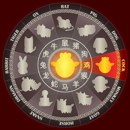Year of COCK in Golden Chinese zodiac wheel with word symbol and twelve animal sign for Chinese horoscope calendar vector graphic design concept