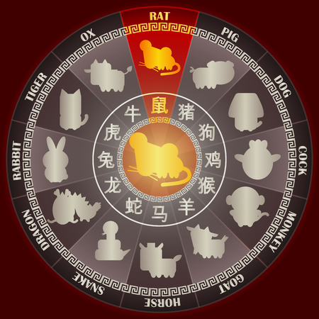 Year of RAT in Golden Chinese zodiac wheel with word symbol and twelve animal sign for Chinese horoscope calendar vector graphic design concept Stock Photo