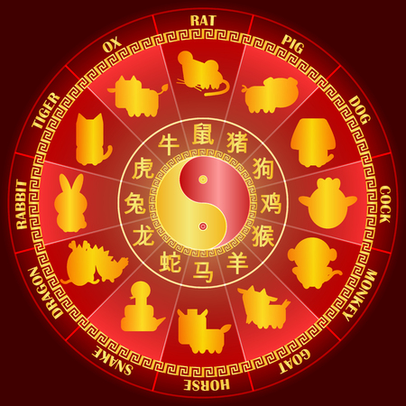 Golden Chinese zodiac wheel with word symbol and twelve animal sign for Chinese horoscope calendar year vector graphic design concept