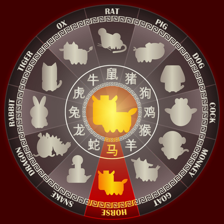 Year of HORSE in Golden Chinese zodiac wheel with word symbol and twelve animal sign for Chinese horoscope calendar vector graphic design concept