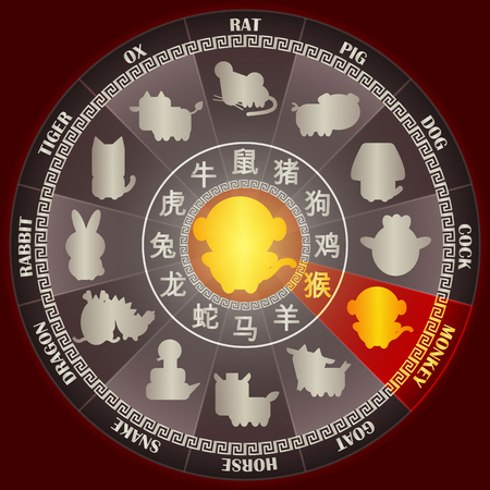 Year of MONKEY in Golden Chinese zodiac wheel with word symbol and twelve animal sign for Chinese horoscope calendar vector graphic design concept Stock Photo