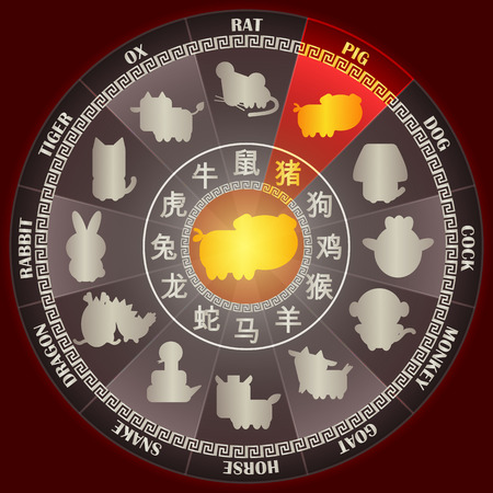Year of PIG in Golden Chinese zodiac wheel with word symbol and twelve animal sign for Chinese horoscope calendar vector graphic design concept