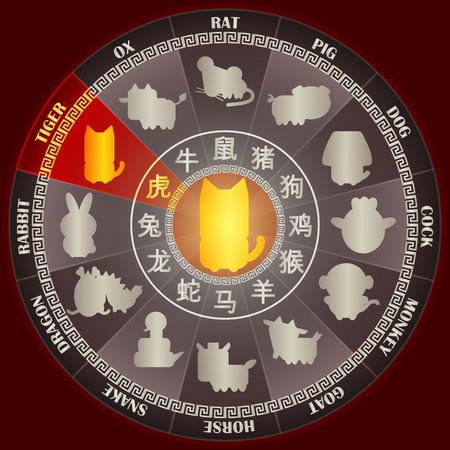 Year of TIGER in Golden Chinese horoscope wheel with word symbol Illustration