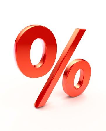 percentages: percentage sign