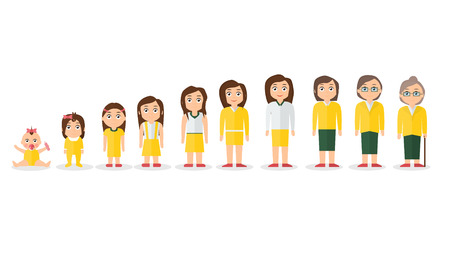 Aging concept of female characters, the cycle of life from childhood to old age Ilustração
