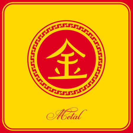 denoting: The poster is a Chinese  character denoting metal