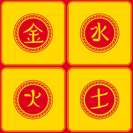 The poster is a Chinese  character denoting set of symbols  denoting the four elements