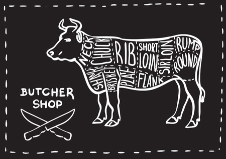 Creative conceptual vector. Sketch hand drawn meat at butchers shop recipe illustration, chalk, ink, line art, vector.