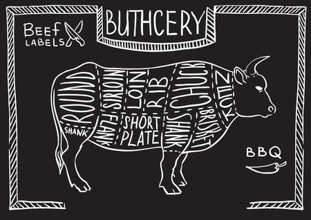 Creatieve conceptuele vector. Schets hand getrokken vlees bij slagerswinkel recept illustratie, krijt, inkt, zeer fijne tekeningen, vector.