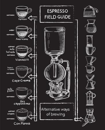 Vettore concettuale creativo. Schizzo disegnato a mano set da caffè illustrazione, incisione, inchiostro, line art, vettore. Vettoriali